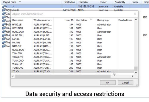 Data-security-and-access-restrictions
