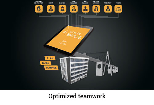 Optimized-teamwork
