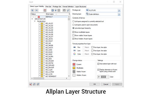 allplan-Layer-Structure