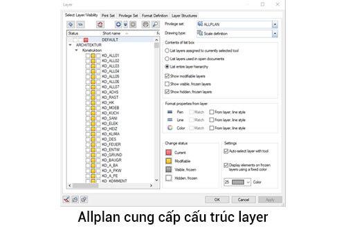 allplan-cau-truc-layer