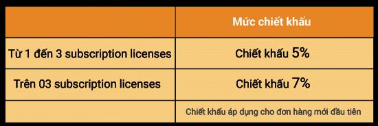 201208 - Allplan Referral Program - Bang chiet khau-referree-06